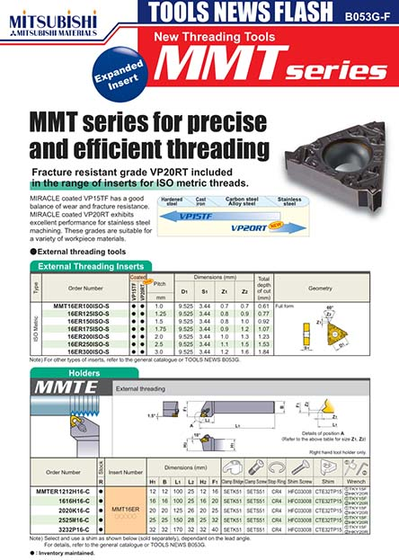 MMT Series-New Threading Tools